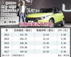 裕融去年EPS 8.38元創高