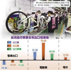 電動自行車出口 2017年大爆發