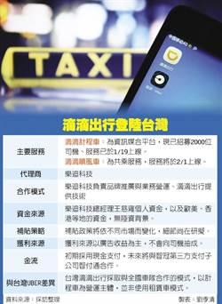 滴滴出行在台上路     台灣代理強調資金「並無陸資背景」