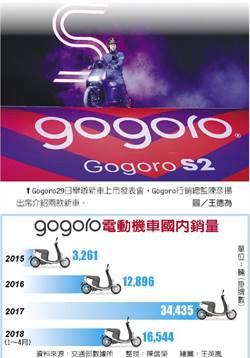 Gogoro瞄準首購 親民款上陣