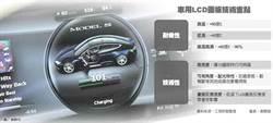 車載面板熱 出貨量年增逾1成 今年估達1.64億片,儀表板、中控台、抬頭顯示器3大應用占比最高