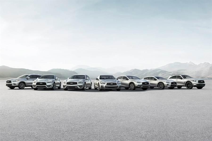 INFINITI 2018車與品味博覽會  全車系輕鬆入主購車優惠